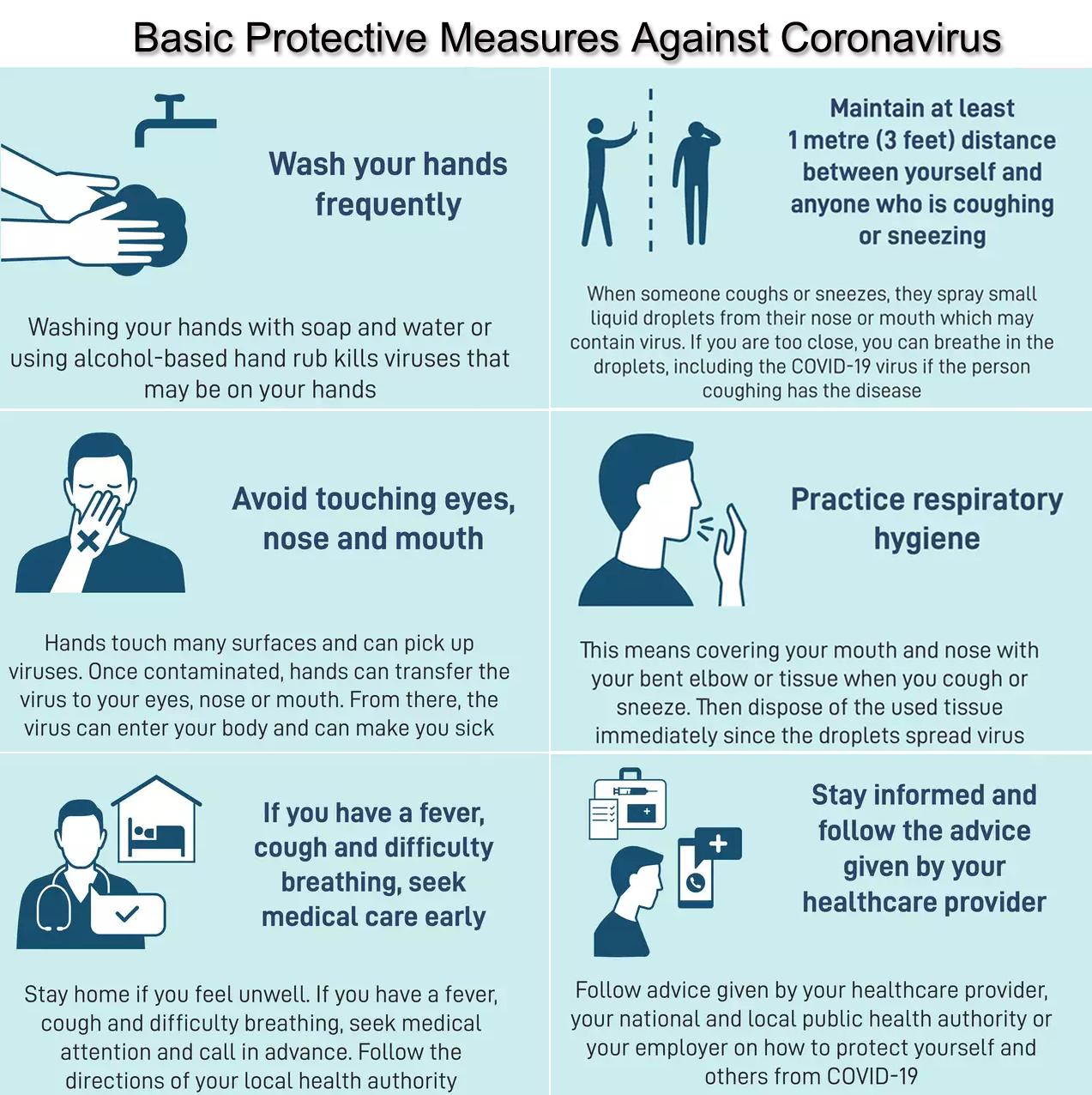 Basic protective measures against the novel coronavirus